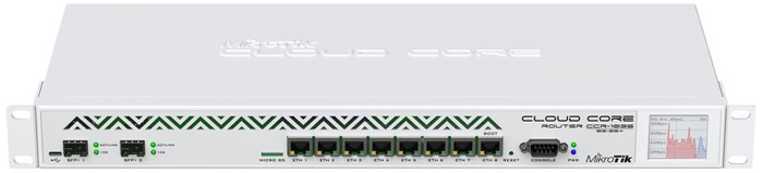 MikroTik Cloud Core Router CCR1036-8G-2S+EM