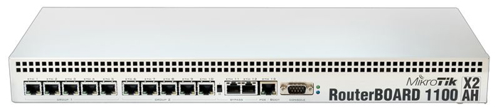 Mikrotik Routerboard 1100ahx2 Cloudrouterswitches Com